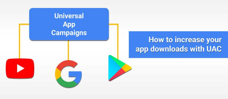 How to increase your app downloads with Universal App Campaigns