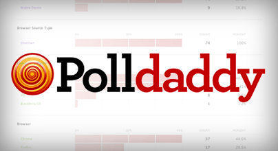 Oembed Polidaddy