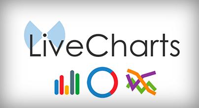 Liveamcharts